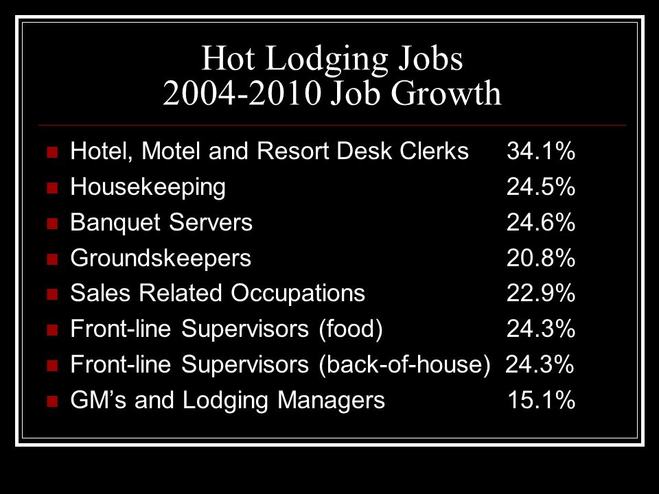Hot Lodging Jobs 2004-2010 Job Growth Hotel, Motel and Resort Desk Clerks34.1% Housekeeping24.5% Banquet Servers24.6% Groundskeepers20.8% Sales Related Occupations22.9% Front-line Supervisors (food)24.3% Front-line Supervisors (back-of-house) 24.3% GMs and Lodging Managers15.1%