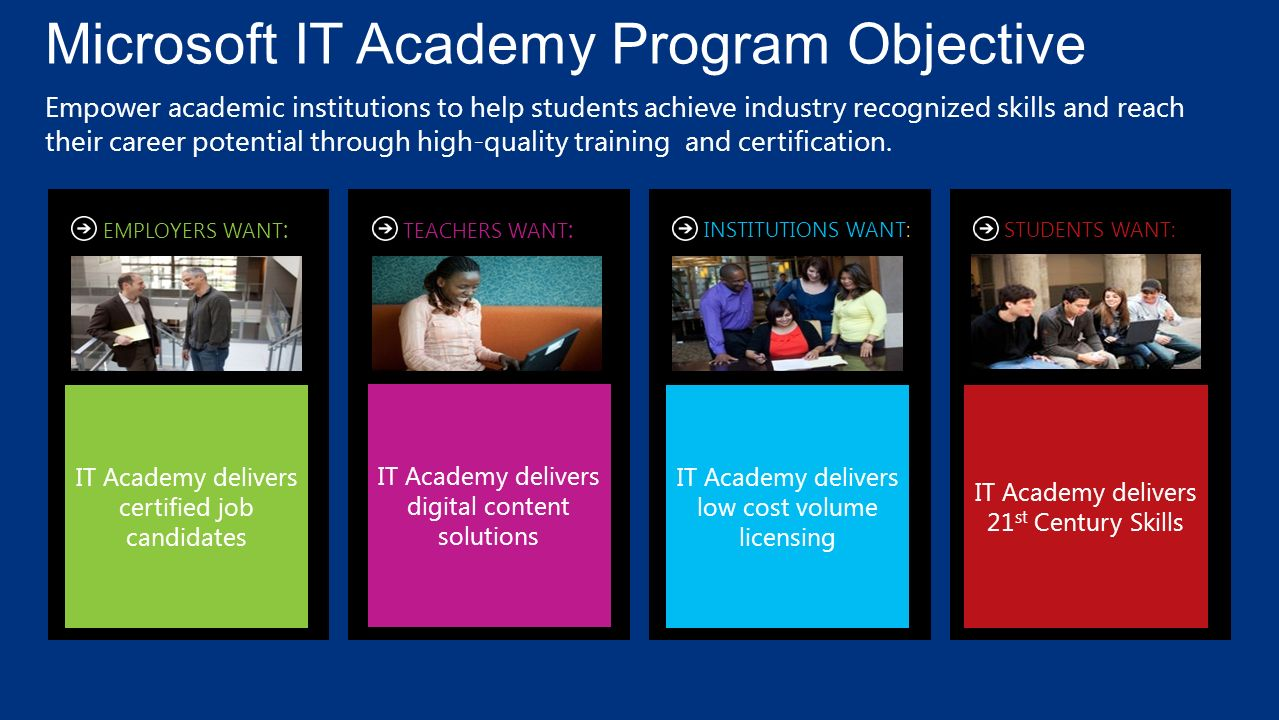 Microsoft IT Academy Program Objective Empower academic institutions to help students achieve industry recognized skills and reach their career potential through high-quality training and certification.