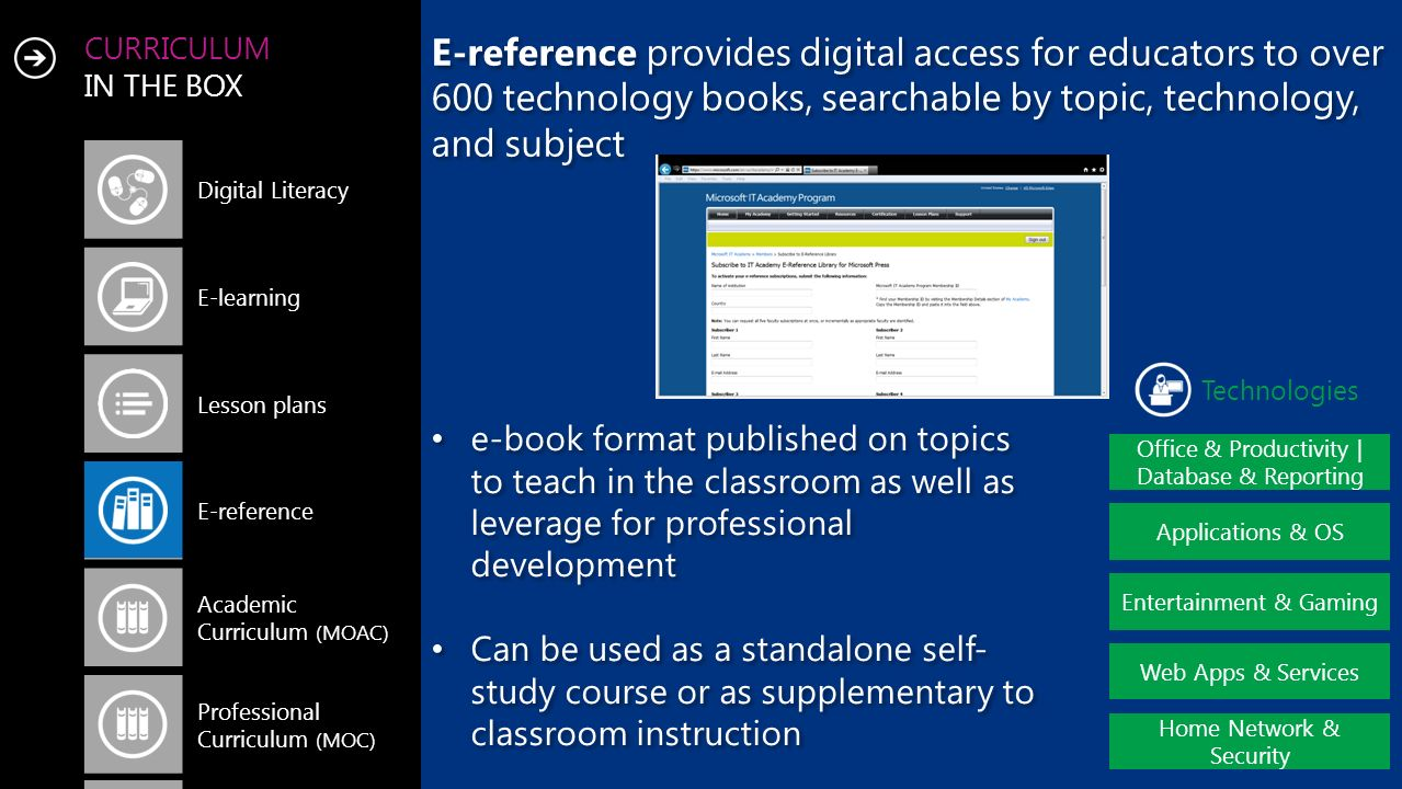 CURRICULUM IN THE BOX Digital Literacy E-learning Lesson plans E-reference Academic Curriculum (MOAC) Professional Curriculum (MOC) Office & Productiv