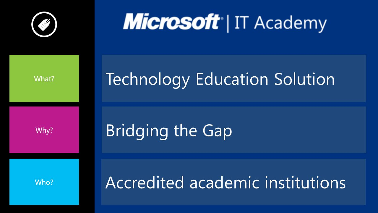 What Why Who Technology Education Solution Bridging the Gap Accredited academic institutions