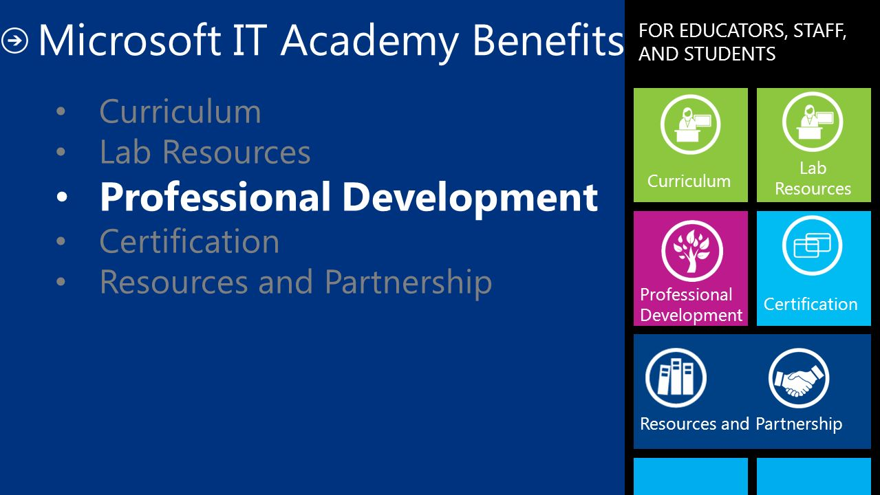 Partnership with Microsoft Beginner to advanced full spectrum curriculum Curriculum E-Learning Lesson Plans Professional Development Certification Dig