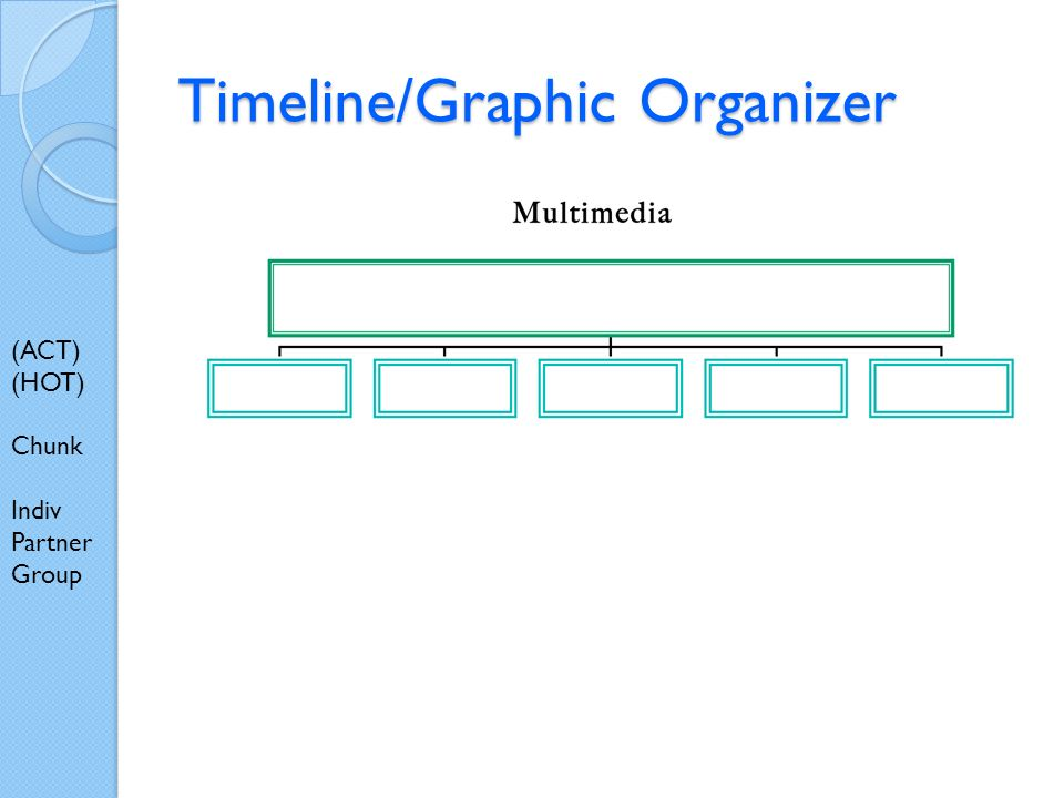 Timeline/Graphic Organizer (ACT) (HOT) Chunk Indiv Partner Group