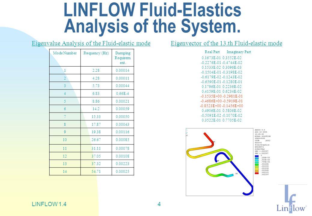 LINFLOW 1.44 LINFLOW Fluid-Elastics Analysis of the System. Eigenvalue Analysis of the Fluid-elastic mode Mode NumberFrequency (Hz)Damping Requirem en