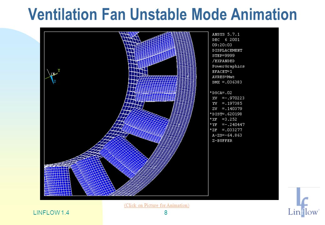 LINFLOW 1.48 Ventilation Fan Unstable Mode Animation (Click on Picture for Animation)