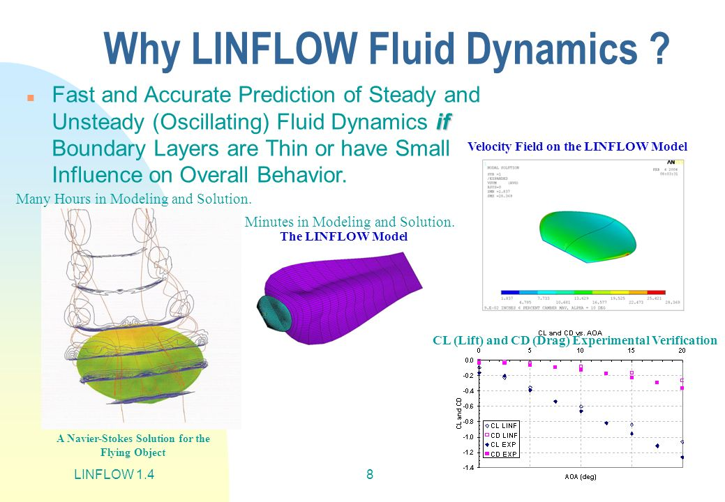 LINFLOW 1.48 Why LINFLOW Fluid Dynamics ? if n Fast and Accurate Prediction of Steady and Unsteady (Oscillating) Fluid Dynamics if Boundary Layers are