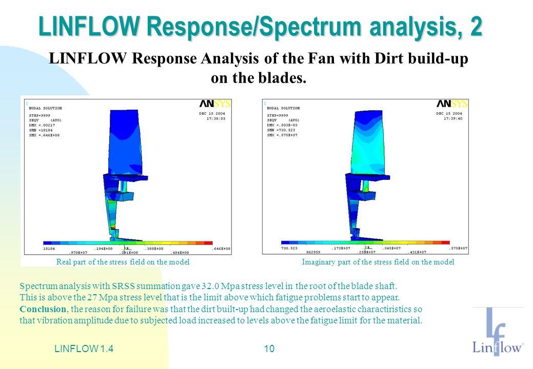 LINFLOW 1.410 LINFLOW Response/Spectrum analysis, 2 LINFLOW Response Analysis of the Fan with Dirt build-up on the blades. Spectrum analysis with SRSS