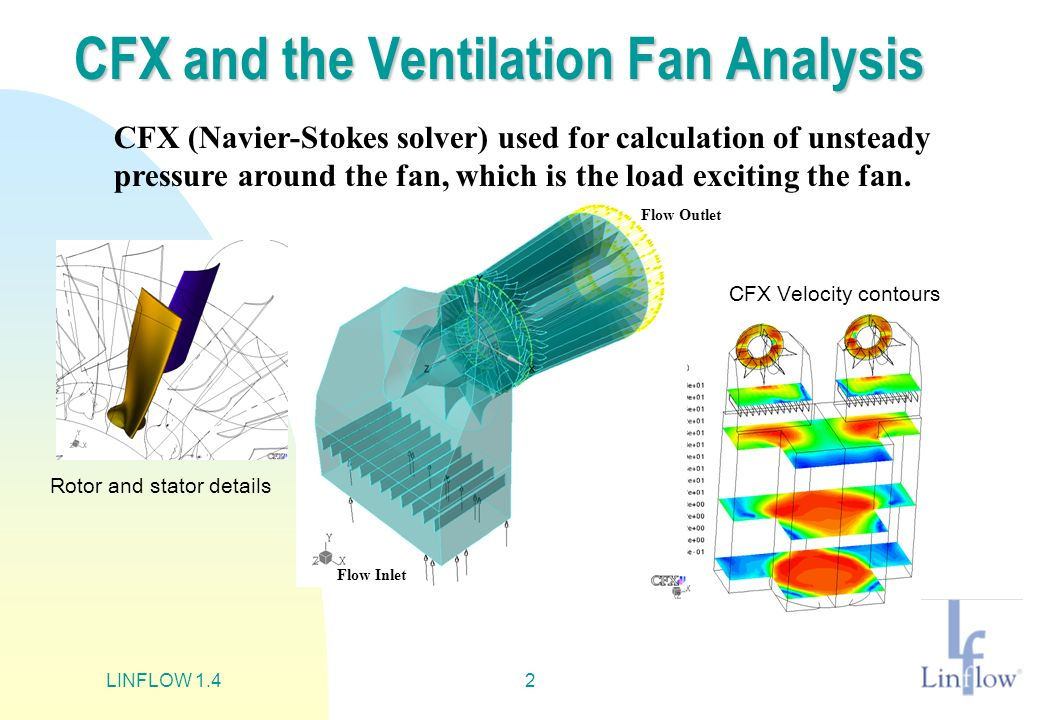 LINFLOW 1.42 CFX and the Ventilation Fan Analysis CFX (Navier-Stokes solver) used for calculation of unsteady pressure around the fan, which is the lo