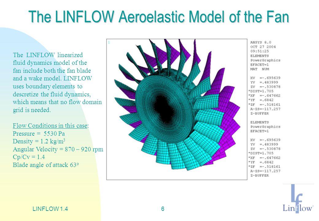 LINFLOW 1.46 The LINFLOW Aeroelastic Model of the Fan The LINFLOW linearized fluid dynamics model of the fan include both the fan blade and a wake mod
