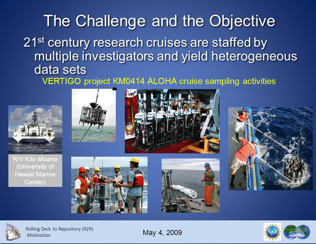 Rolling Deck to Repository (R2R) Motivation May 4, 2009 The global oceans are vast, ocean exploration is expensive and slow, and after 50 years of academic investigation much remains unexplored - All data of high value for preservation The Challenge and the Objective