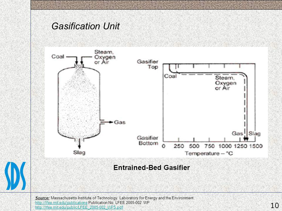 Gasification Unit Entrained-Bed Gasifier 10 Source: Massachusetts Institute of Technology. Laboratory for Energy and the Environment. http://lfee.mit.