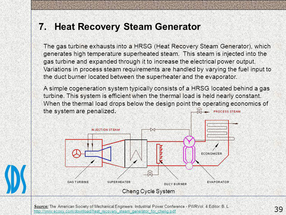 7. Heat Recovery Steam Generator The gas turbine exhausts into a HRSG (Heat Recovery Steam Generator), which generates high temperature superheated st