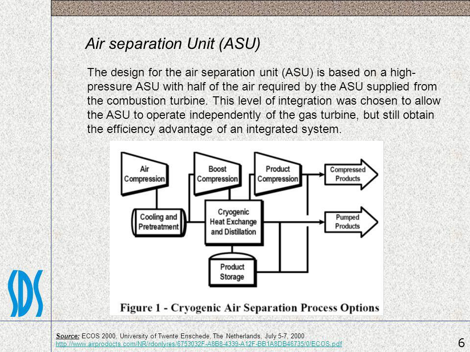 Air separation Unit (ASU) The design for the air separation unit (ASU) is based on a high- pressure ASU with half of the air required by the ASU suppl