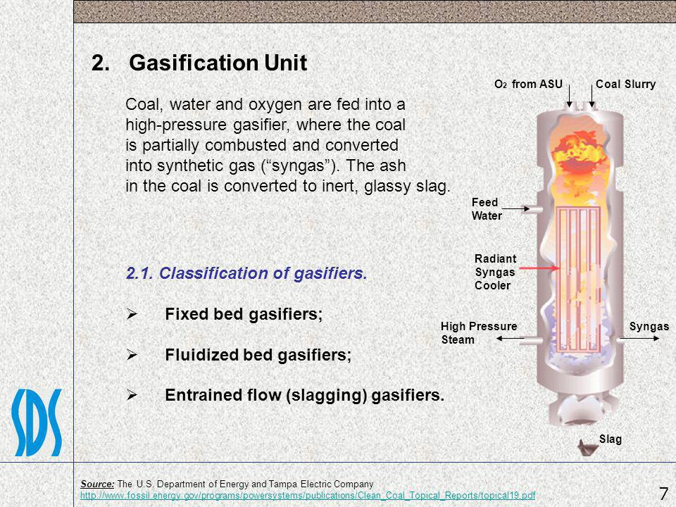 2. Gasification Unit Coal, water and oxygen are fed into a high-pressure gasifier, where the coal is partially combusted and converted into synthetic