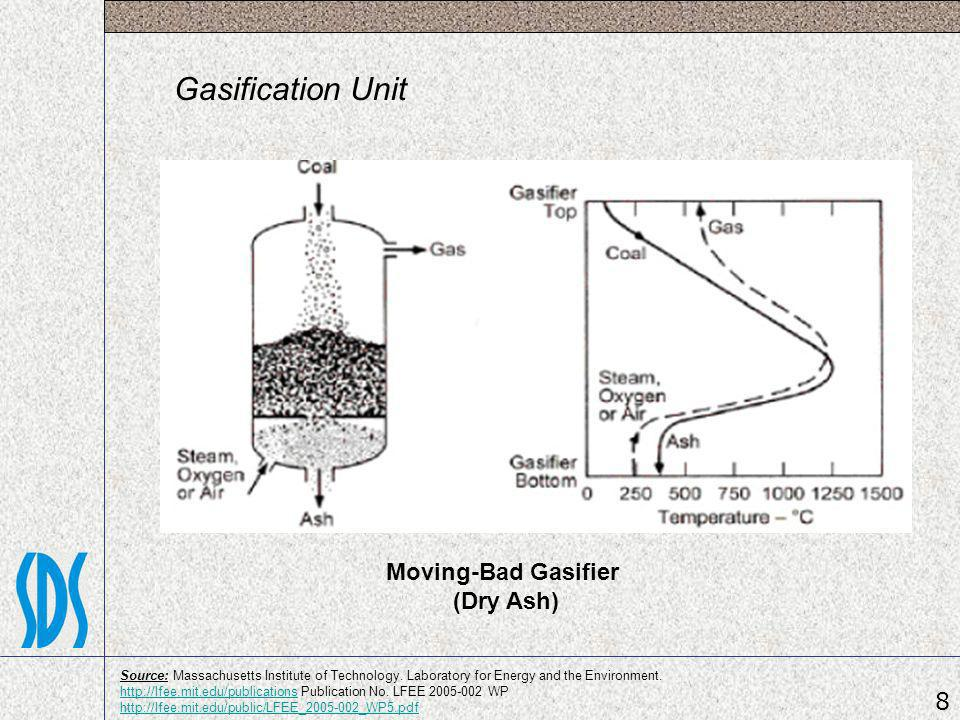 Gasification Unit Moving-Bad Gasifier (Dry Ash) 8 Source: Massachusetts Institute of Technology. Laboratory for Energy and the Environment. http://lfe