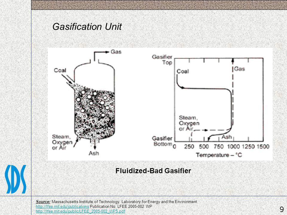 Gasification Unit Fluidized-Bad Gasifier 9 Source: Massachusetts Institute of Technology. Laboratory for Energy and the Environment. http://lfee.mit.e