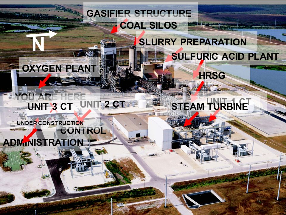 AERIAL PHOTO ADMINISTRATION CONTROL YOU ARE HERE N OXYGEN PLANT GASIFIER STRUCTURE COAL SILOS SLURRY PREPARATION SULFURIC ACID PLANT HRSG UNIT 1 CT STEAM TURBINE UNIT 2 CT UNIT 3 CT UNDER CONSTRUCTION,