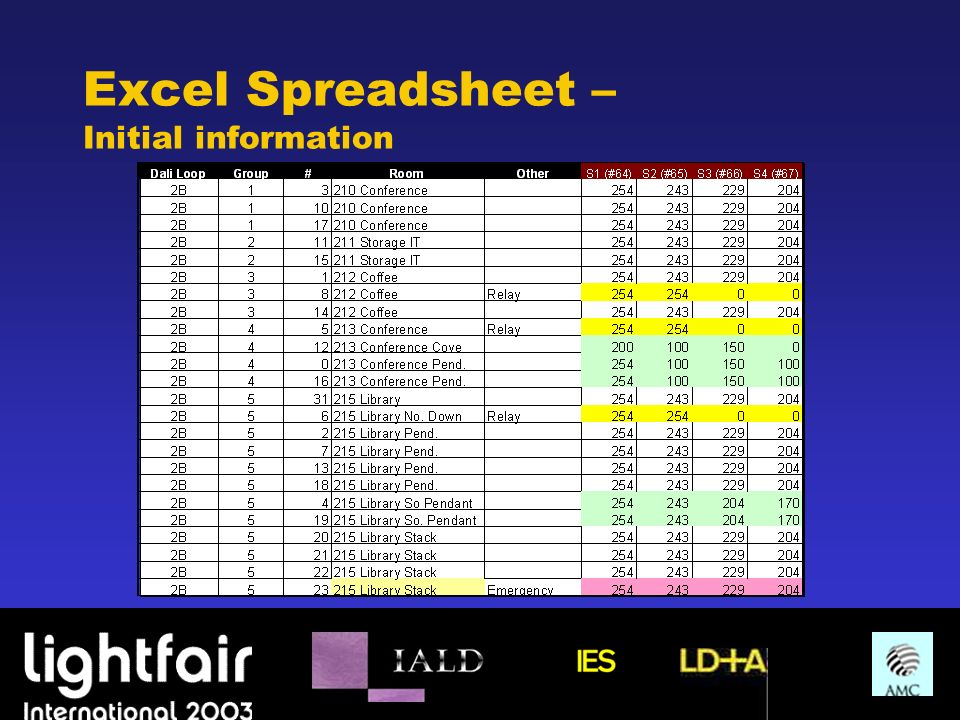 Excel Spreadsheet – Initial information