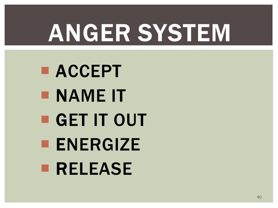 40 ANGER SYSTEM ACCEPT NAME IT GET IT OUT ENERGIZE RELEASE