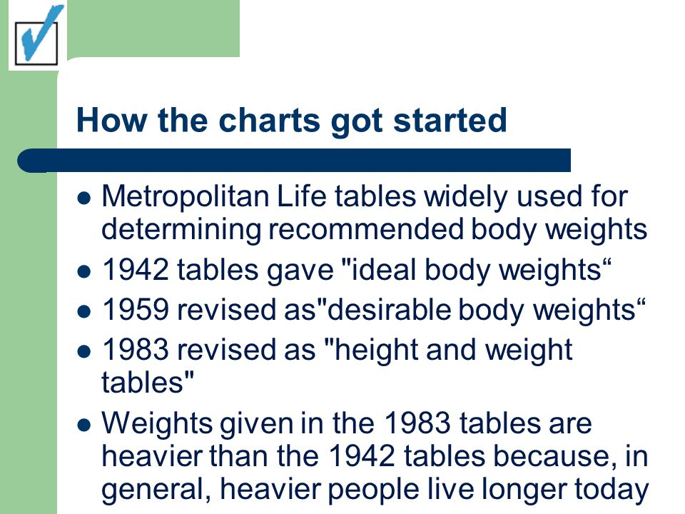 How the charts got started Metropolitan Life tables widely used for determining recommended body weights 1942 tables gave