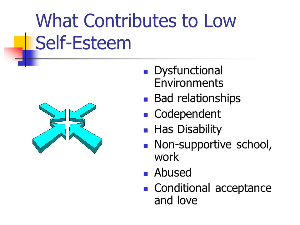 What Contributes to Low Self-Esteem Dysfunctional Environments Bad relationships Codependent Has Disability Non-supportive school, work Abused Conditi