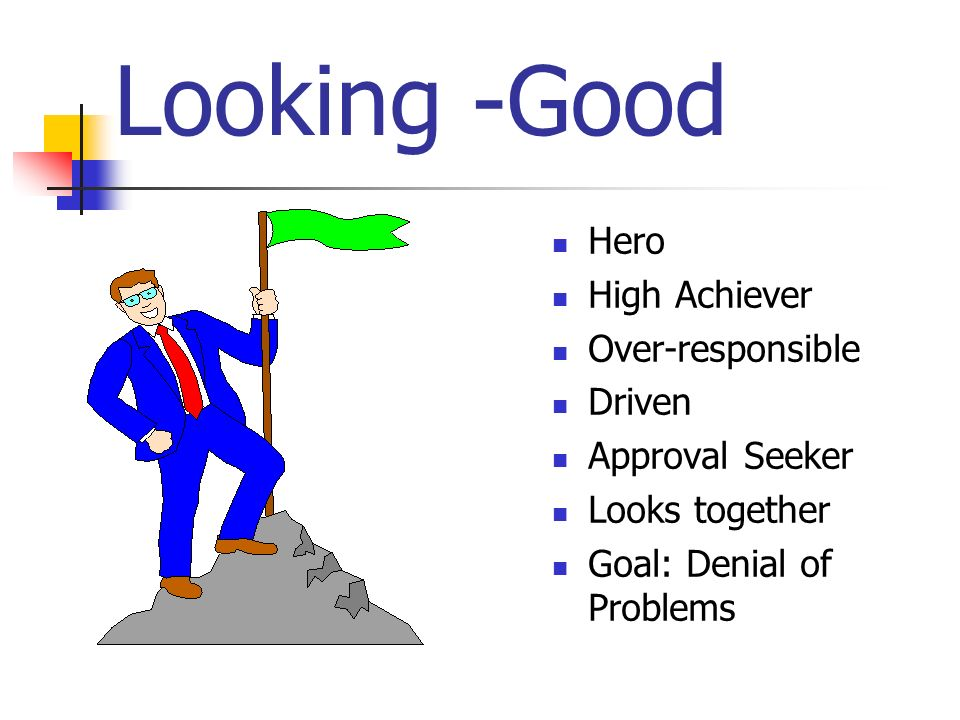 Looking -Good Hero High Achiever Over-responsible Driven Approval Seeker Looks together Goal: Denial of Problems