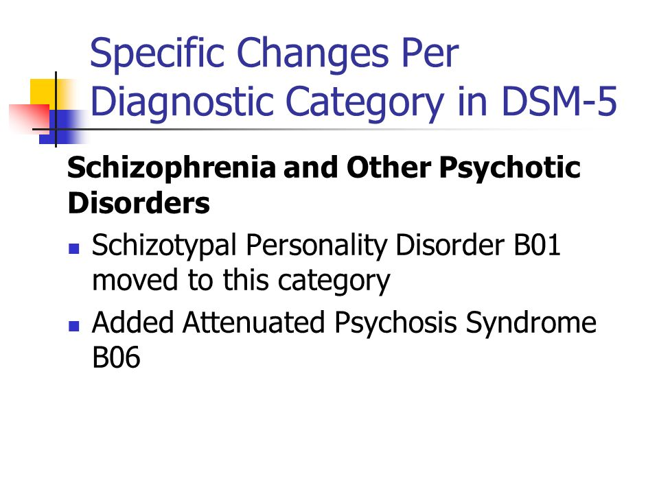 Specific Changes Per Diagnostic Category in DSM-5 Schizophrenia and Other Psychotic Disorders Schizotypal Personality Disorder B01 moved to this categ