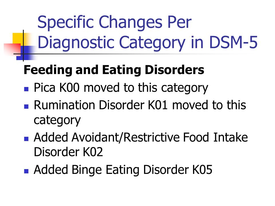 Specific Changes Per Diagnostic Category in DSM-5 Feeding and Eating Disorders Pica K00 moved to this category Rumination Disorder K01 moved to this c