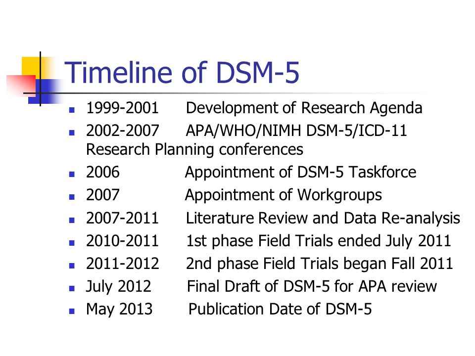 Timeline of DSM-5 1999-2001 Development of Research Agenda 2002-2007 APA/WHO/NIMH DSM-5/ICD-11 Research Planning conferences 2006 Appointment of DSM-5
