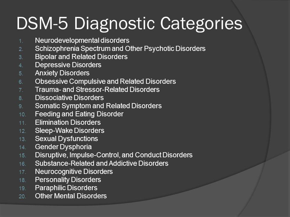 DSM-5 Diagnostic Categories 1. Neurodevelopmental disorders 2. Schizophrenia Spectrum and Other Psychotic Disorders 3. Bipolar and Related Disorders 4