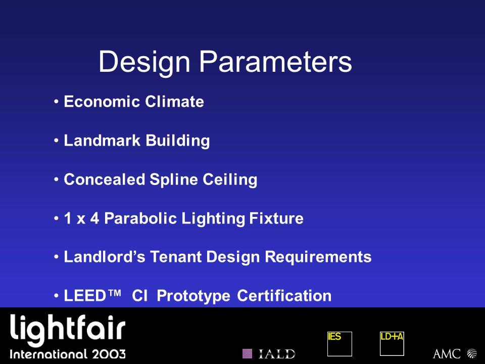 HOK DALI Summary Total2 nd FL3 rd FLItem 26,31513,83112,484Connected Lighting Watts 29,42514,68514,740Square Feet per Floor 0.890.940.85Watts per SF