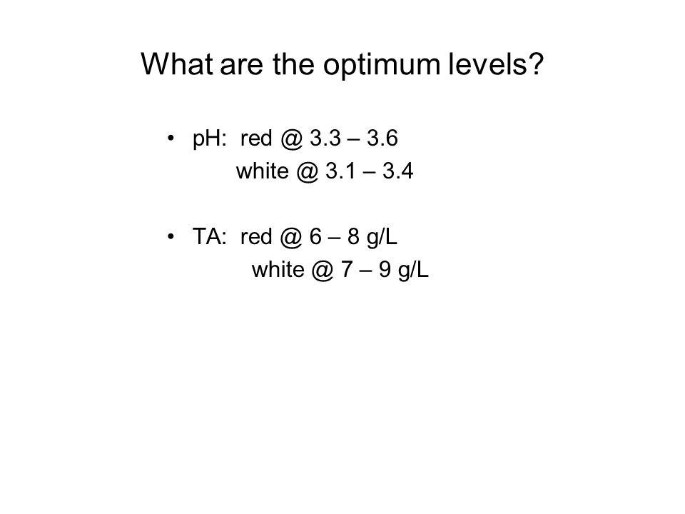How can I increase TA levels.