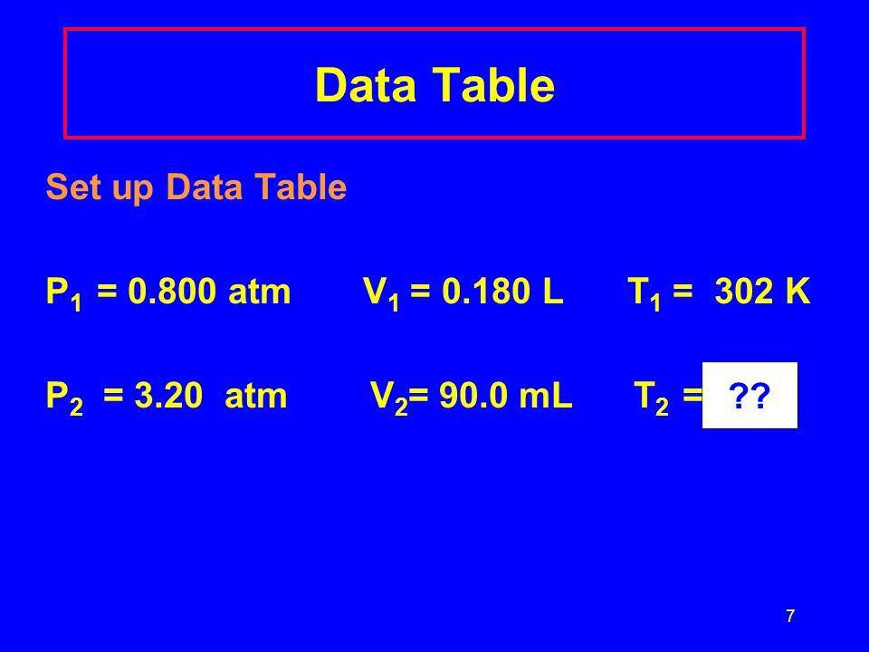 8 Solution Solve for T 2 Enter data T 2 = 302 K x atm x mL = K atm mL T 2 = K - 273 = °C