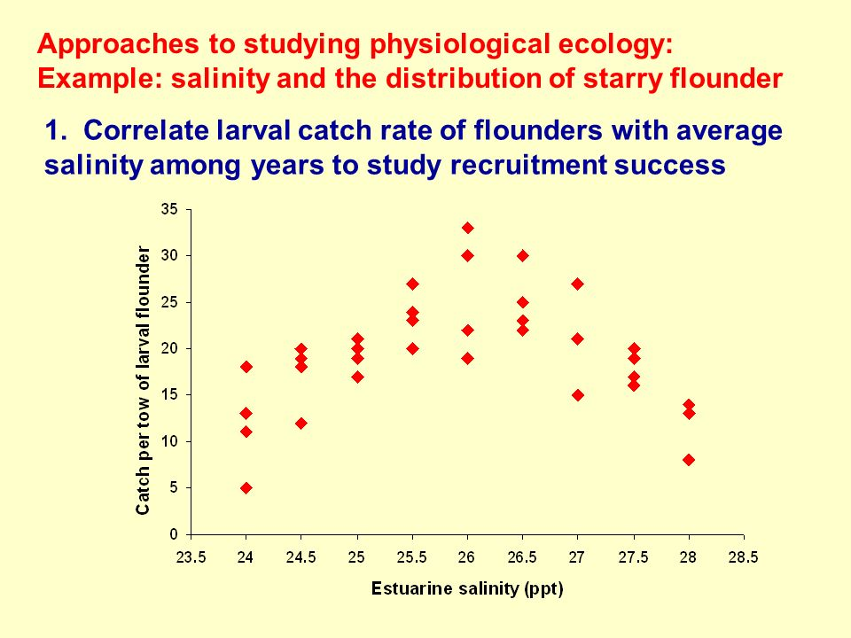 Approaches to studying physiological ecology: Example: salinity and the distribution of starry flounder 1. Correlate larval catch rate of flounders wi