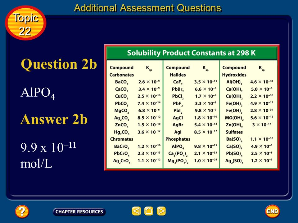 MgCO 3 2.6 x 10 –3 mol/L Answer 2a Question 2a Additional Assessment Questions Topic 22 Topic 22
