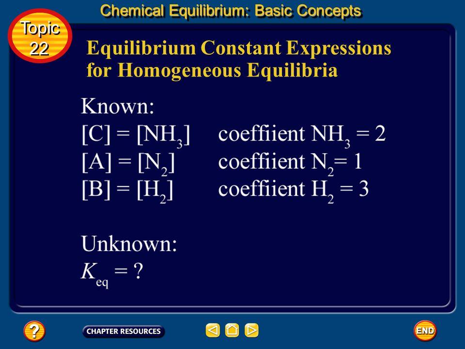 Equilibrium Constant Expressions for Homogeneous Equilibria Chemical Equilibrium: Basic Concepts Topic 22 Topic 22 Write the equilibrium constant expr