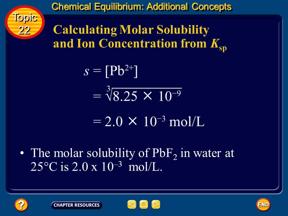 Chemical Equilibrium: Additional Concepts Calculating Molar Solubility and Ion Concentration from K sp Topic 22 Topic 22 Substitute these terms into t