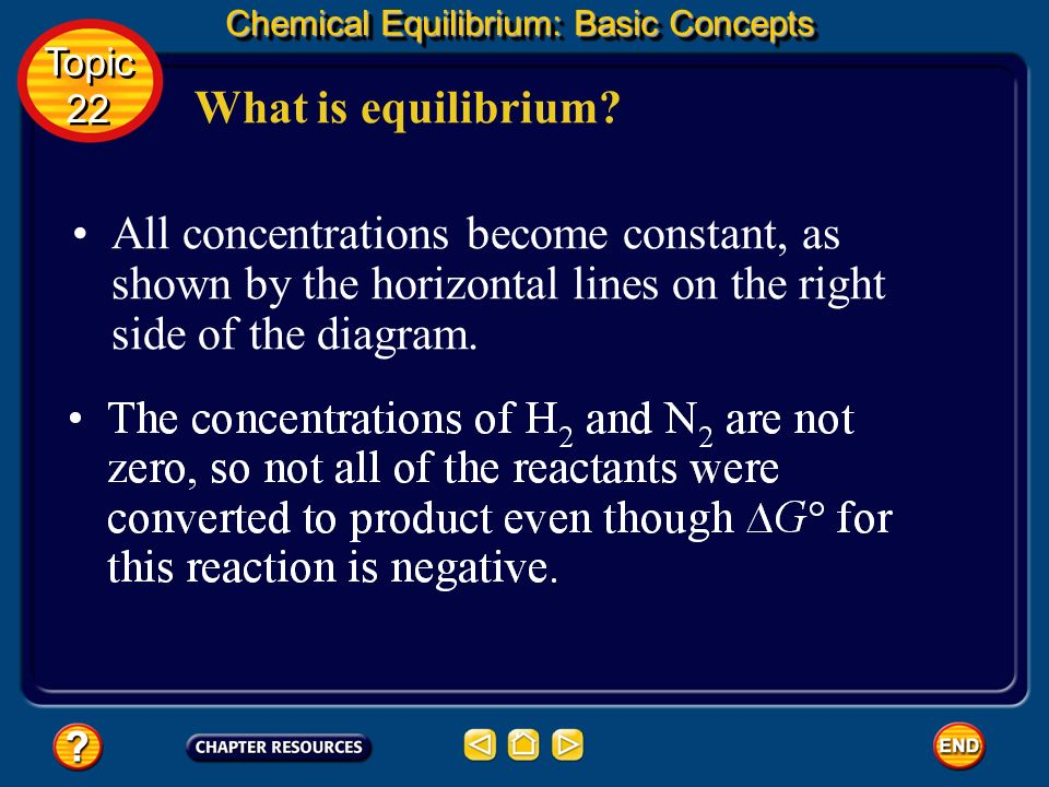 What is equilibrium? Chemical Equilibrium: Basic Concepts The reactants, H 2 and N 2, are consumed in the reaction, so their concentrations gradually