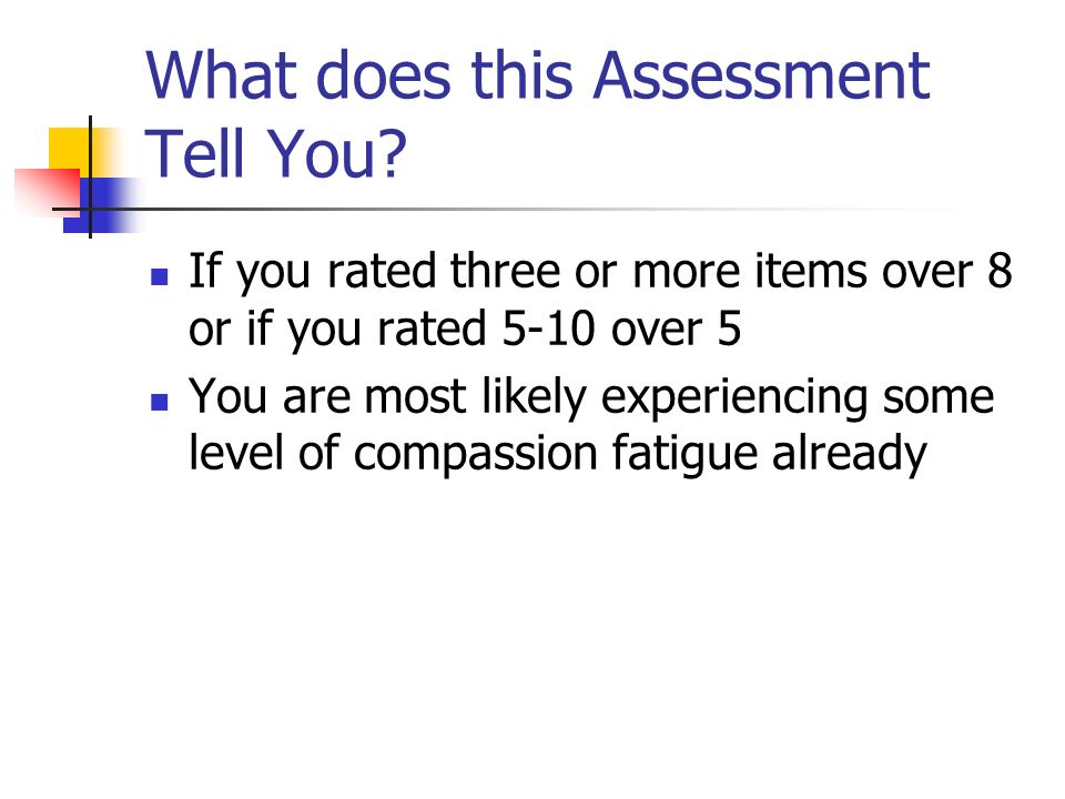 What does this Assessment Tell You.