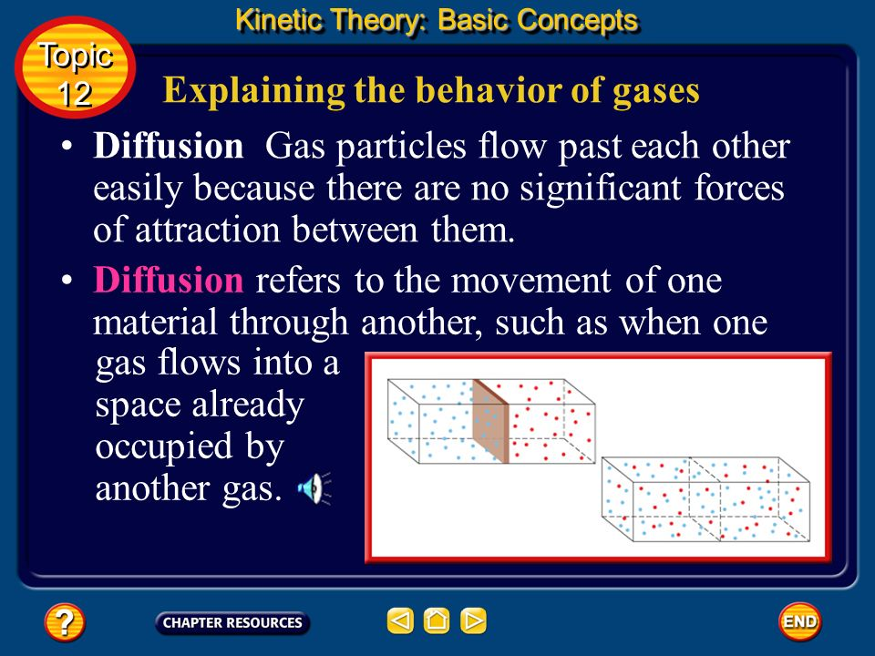 Explaining the behavior of gases Compression and expansion A gas will expand to fill its container. Thus, the density of a sample of gas will change w