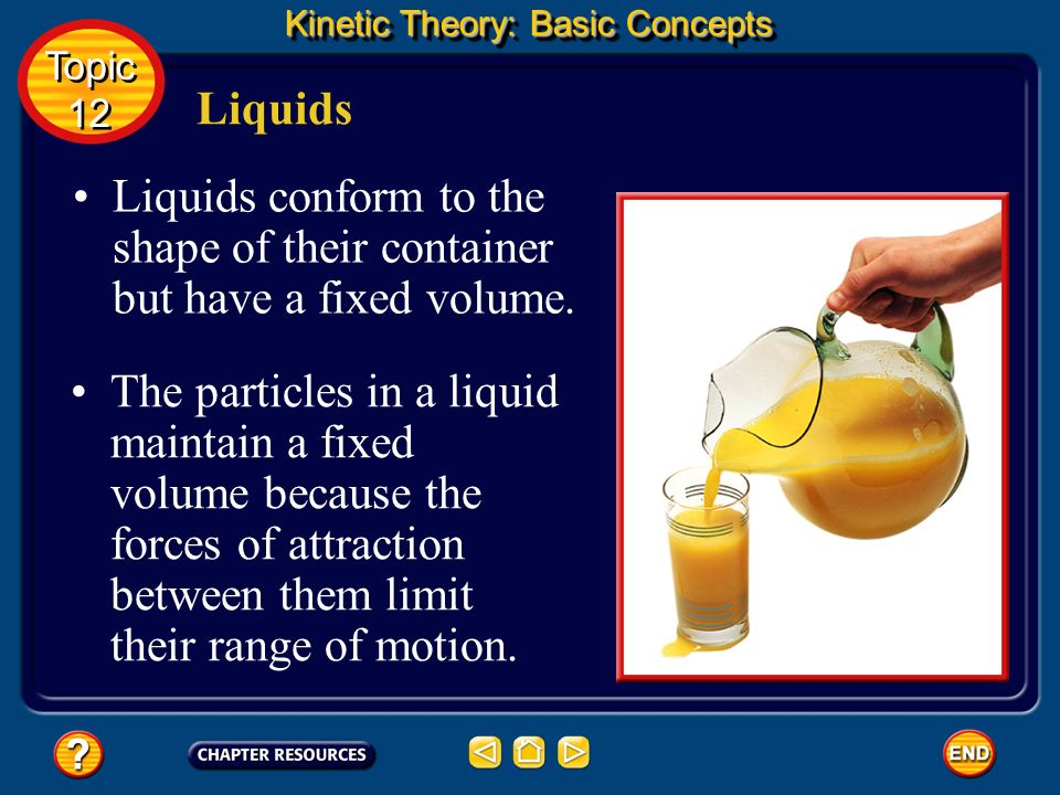 Liquids and Solids The kinetic-molecular theory also explains the behavior of liquids and solids. However, the forces of attraction between particles