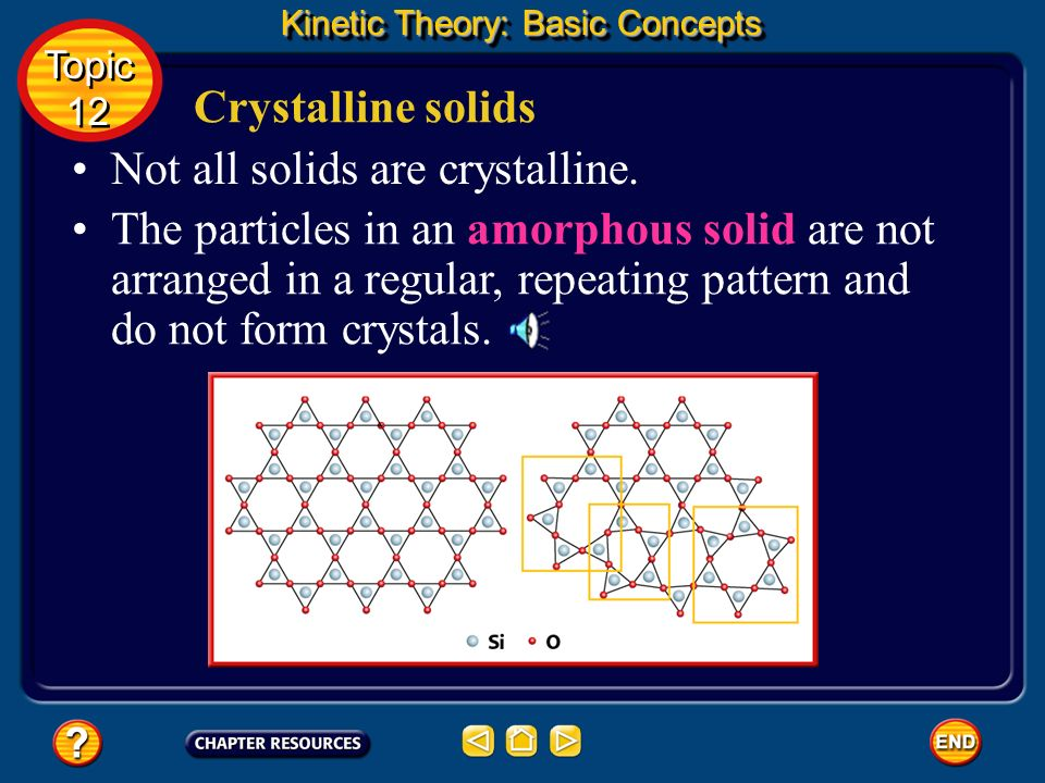 Metallic solids consist of positive metal ions surrounded by a sea of mobile electrons. Crystalline solids The type of ions and the ratio of ions dete