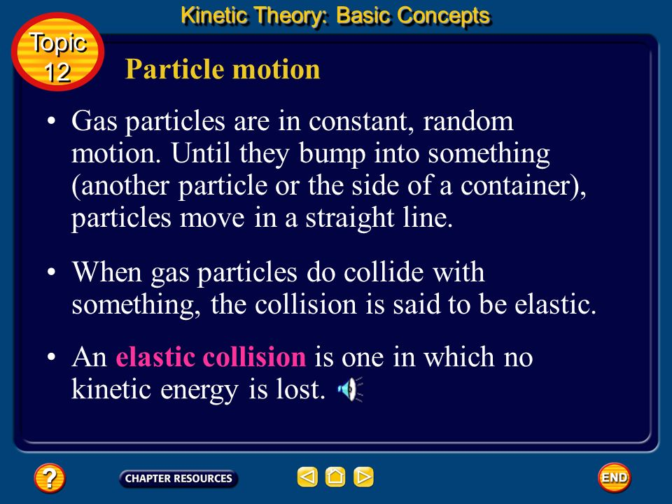 The particles in a gas are separated from one another by empty space. Particle size The volume of the empty space is much greater than the volume of t