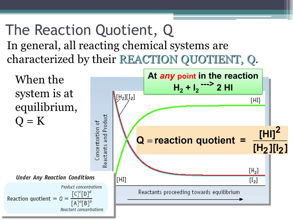 The Reaction Quotient, Q In general, all reacting chemical systems are characterized by their REACTION QUOTIENT, Q. When the system is at equilibrium,