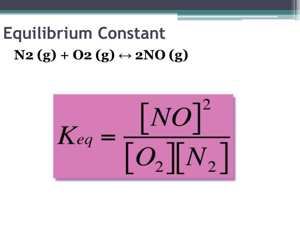 Equilibrium Constant N2 (g) + O2 (g) 2NO (g)