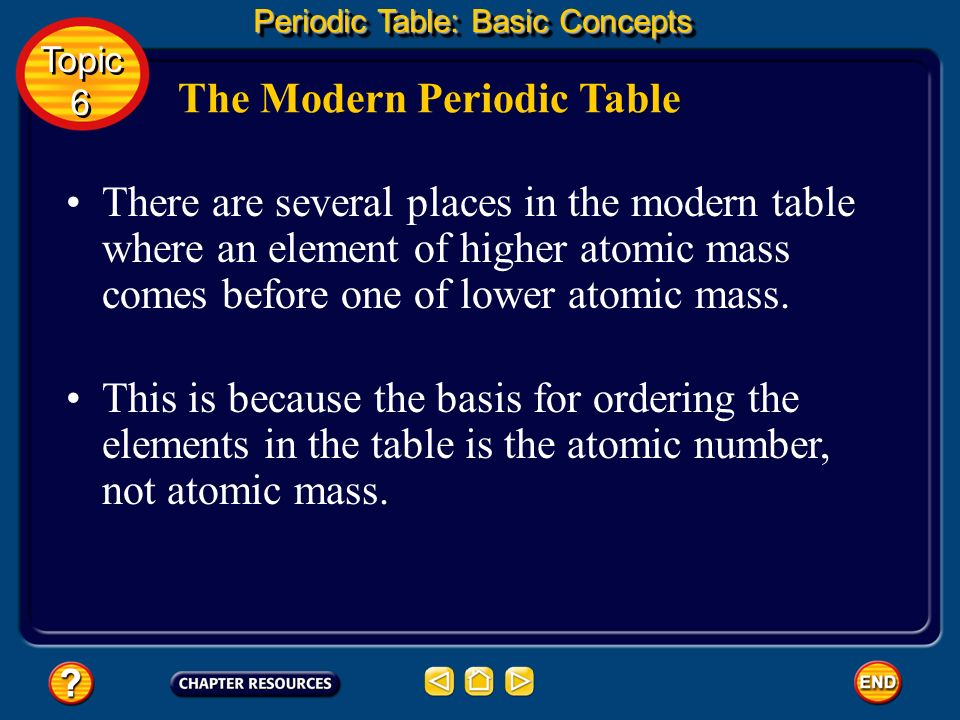 Periodic Table of the Elements Periodic Table: Basic Concepts Topic 6 Topic 6