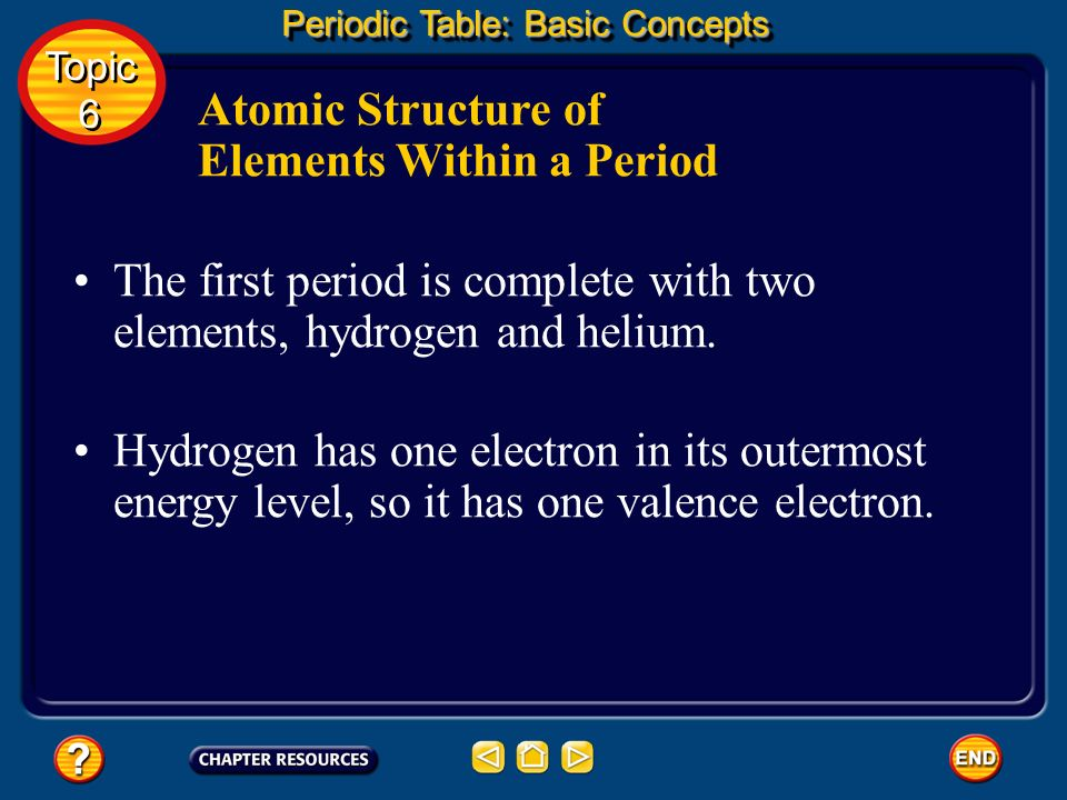 Relationship of the Periodic Table to Atomic Structure Periodic Table: Basic Concepts Topic 6 Topic 6