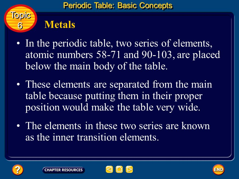 Metals Some are less common but still important, such as titanium (Ti), manganese (Mn), and platinum (Pt). Some period 7 transition elements are synth