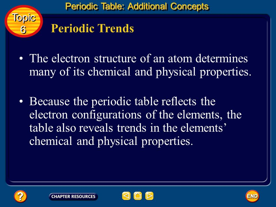 Periodic Table: Additional Concepts Topic 6 Topic 6 Additional Concepts