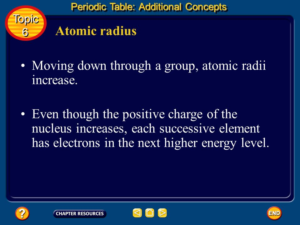 Atomic radius Research shows that atoms tend to decrease in size across a period because the nuclei are increasing in positive charge while electrons
