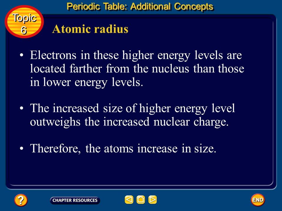 Atomic radius Moving down through a group, atomic radii increase. Even though the positive charge of the nucleus increases, each successive element ha